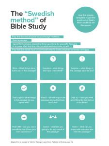 Swedish_Bible_Study